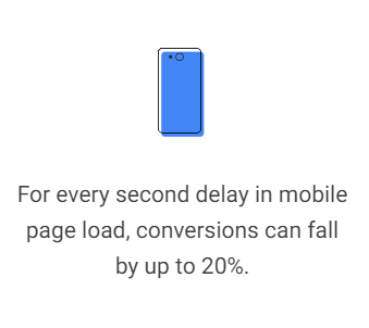 page speed stat